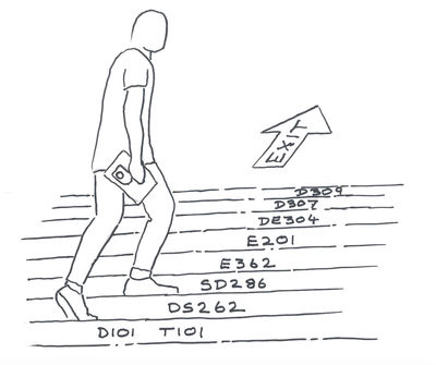 An original drawing by David Smyth, who graduated with The Open University in the Compounds (Maze and Long Kesh Prison) for the Time to Think project. It shows a student with an OU book in his hand climbing steps towards an exit sign. Each step is labelled with OU course codes.